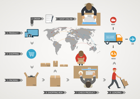 delivery package: Concept of Delivery Goods  Online shopping, worldwide shipping  Infographics template in flat style