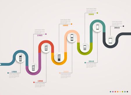 Mobile Evolution on  stepwise structure. Infographic chart with mobile phones Vectores