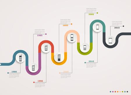 Mobile Evolution op stapsgewijze structuur. Infographic grafiek met mobiele telefoons