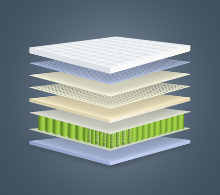 Layered orthopedic mattress with 7 sections. Concept of breathable layered material for bed. Çizim
