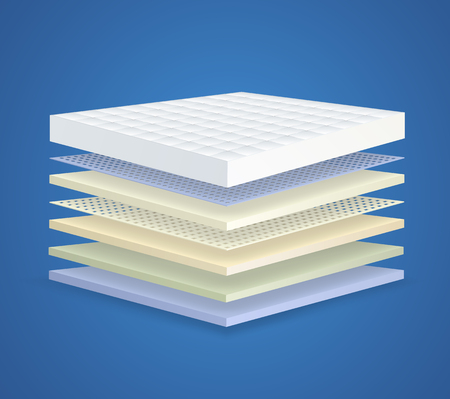 Layered orthopedic mattress with 7 sections. Concept of breathable layered material for bed. Vector Illustratie