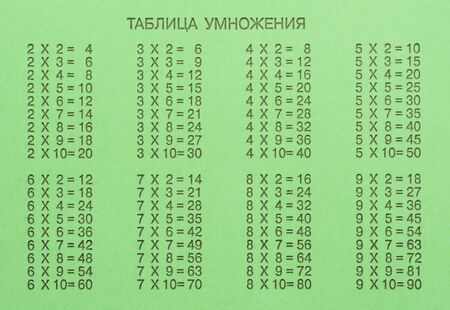 multiplication: Green school notebook with the multiplication table