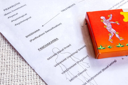 panchakarma: Close-up of a note with information about an Ayurvedic treatment and a presentation of the joints of the human body Editorial
