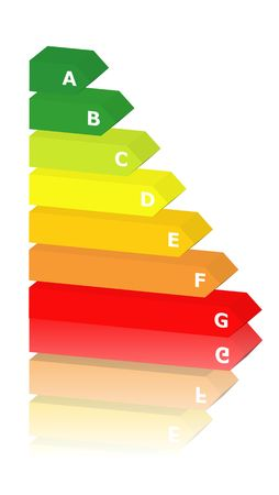 energy classification photo