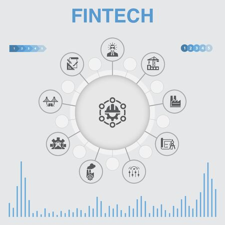 fintech infographic with icons. Contains such icons as finance, technology, blockchain, innovation
