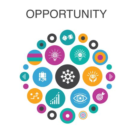 opportunity Infographic circle concept. Smart UI elements chance, business, idea, innovation