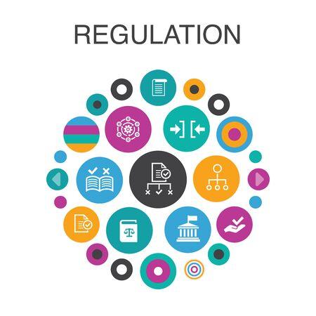 regulación concepto de círculo de infografía. Cumplimiento de los elementos de la interfaz de usuario inteligente, estándar, directriz, reglas