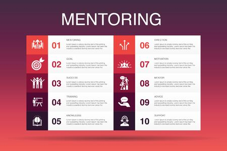 Mentoring Infographic 10 option template.direction, training, motivation, success simple icons 向量圖像