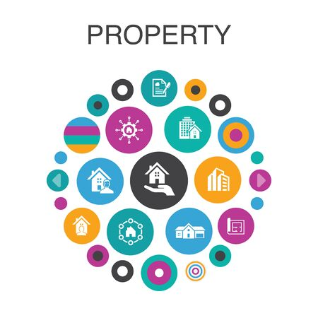 property Infographic circle concept. Smart UI elements property type, amenities, lease contract, floor plan simple icons Ilustrace