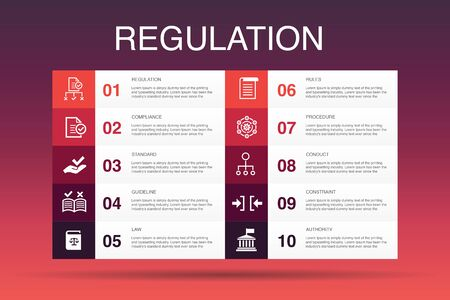 regulation Infographic 10 option template.compliance, standard, guideline, rules simple icons