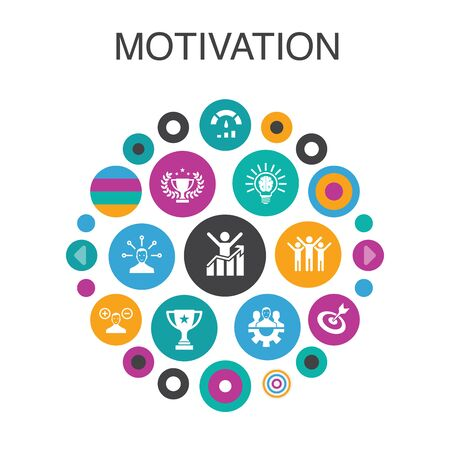 motivation Infographic circle concept. Smart UI elements goal, performance, achievement, success