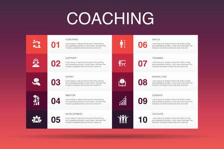coaching Infographic 10 option template.support, mentor, skills, training simple icons