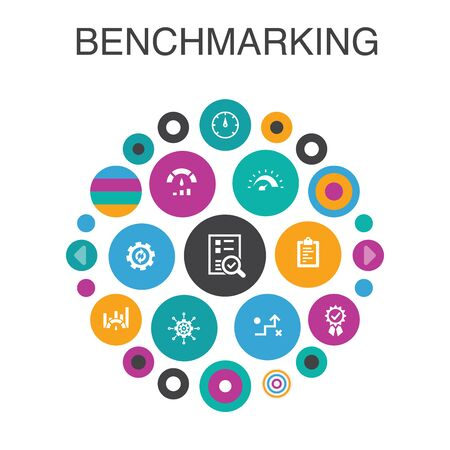benchmarking Infographic circle concept. Smart UI elements process, management, indicator Иллюстрация