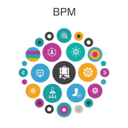BPM Infographic circle concept. Smart UI elements business, process, management, organization