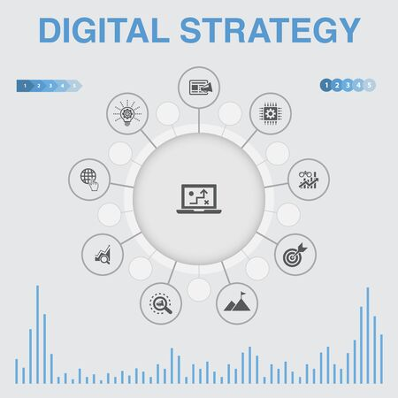 digital strategy infographic with icons. Contains such icons as internet, SEO, content marketing, mission