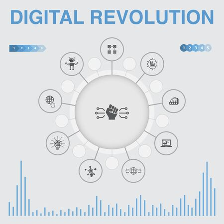 digital revolution infographic with icons. Contains such icons as internet, blockchain, innovation, industry 4.0  イラスト・ベクター素材