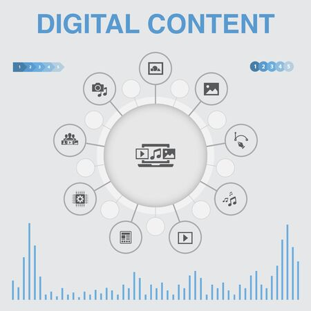 digital content infographic with icons. Contains such icons as vector image, media, video, social content