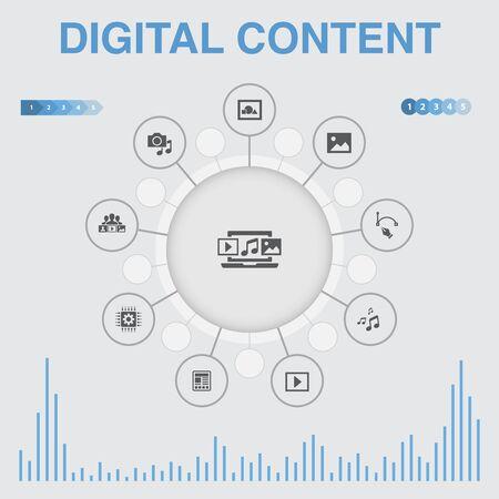 digitale inhoud infographic met pictogrammen. Bevat iconen als vectorafbeelding, media, video, sociale inhoud Vector Illustratie