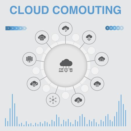 Cloud computing infographic with icons. Contains such icons as Cloud Backup, data center, SaaS, Service provider Illusztráció