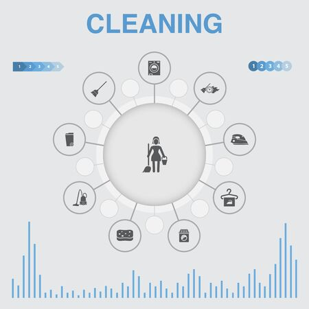 Cleaning infographic with icons. Contains such icons as broom, trash can, sponge, dry cleaning 向量圖像