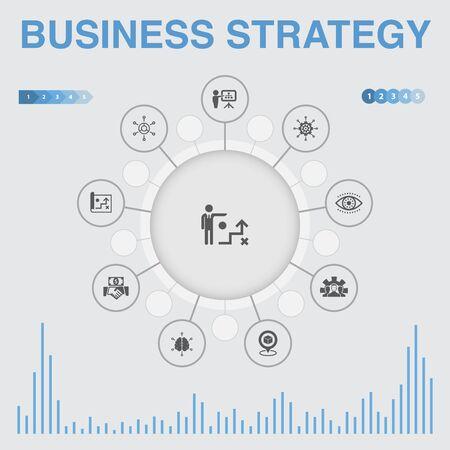Bedrijfsstrategie infographic met pictogrammen. Bevat iconen als planning, bedrijfsmodel, visie, ontwikkeling