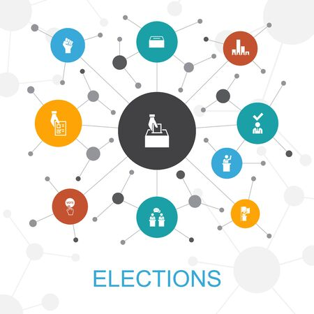 Elections trendy web concept with icons. Contains such icons as Voting, Ballot box, Candidate, Exit poll