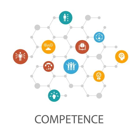 Competence presentation template, cover layout and infographics.knowledge, skills, performance, icons