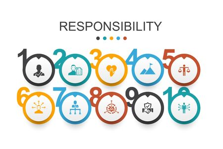 responsibility Infographic design template delegation, honesty, reliability, trust