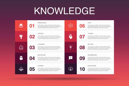 knowledge Infographic 10 option template.subject, education, information, experience icons