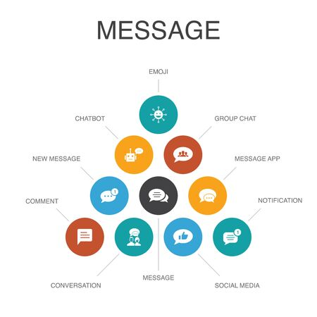 message Infographic 10 steps concept.emoji, chatbot, group chat, message app icons