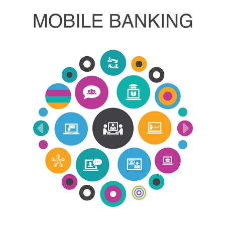 Mobile banking Infographic circle concept. Smart UI elements account, banking app, money transfer, Mobile