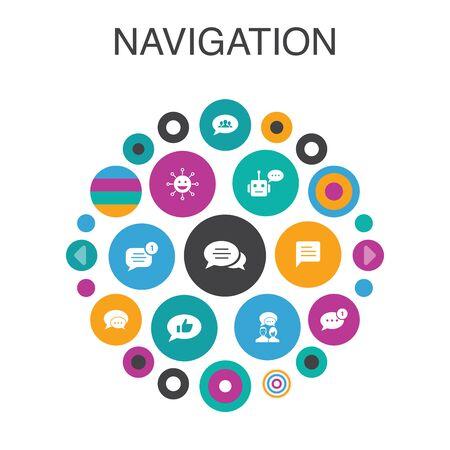 Concept de cercle d'infographie de navigation InNavigation. Emplacement des éléments de l'interface utilisateur intelligente, carte, GPS, icônes simples de direction