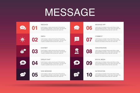 message Infographic 10 option template.emoji, chatbot, group chat, message app icons