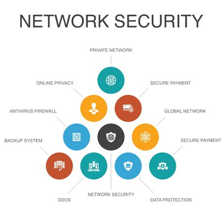 network security Infographic 10 steps concept. private network, online privacy, backup system, data protection icons Ilustração