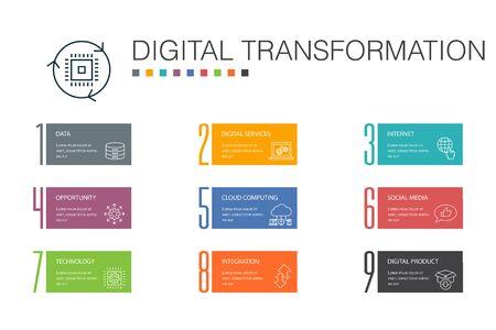 Digitale Transformation Infografik 10 Optionslinienkonzept. digitale Dienste, Internet, Cloud Computing, Technologiesymbole