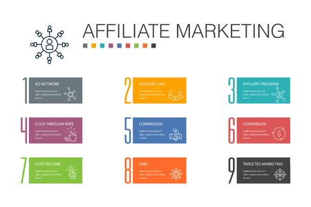affiliate marketing Infographic 10 option line concept. Affiliate Link, Commission, Conversion, Cost per Click icons