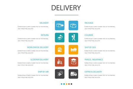 Lieferung Infografik 10 Optionskonzept. Rücksendung, Paket, Kurier, Expresslieferung Symbole Vektorgrafik