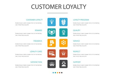 Customer Loyalty Infographic 10 option concept.reward, feedback, satisfaction, quality icons