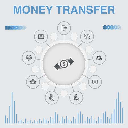 money transfer infographic with icons. Contains such icons as online payment, bank transfer, secure transaction Illustration