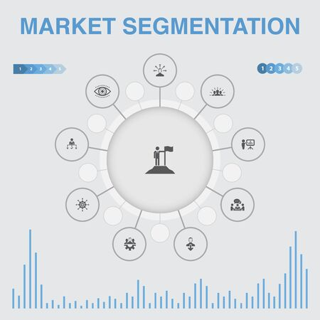 market segmentation infographic with icons. Contains such icons as demography, segment, Benchmarking