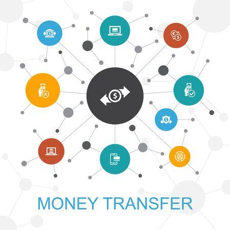 concetto di web alla moda di trasferimento di denaro con le icone. Contiene icone come pagamento online, bonifico bancario, transazione sicura