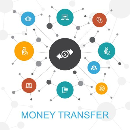 money transfer trendy web concept with icons. Contains such icons as online payment, bank transfer, secure transaction