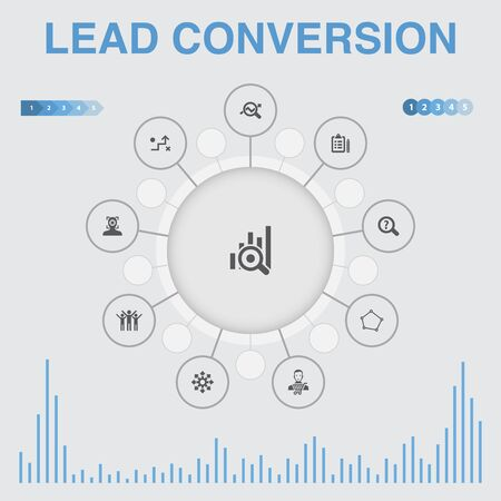 lead conversion infographic with icons. Contains such icons as sales, analysis, prospect