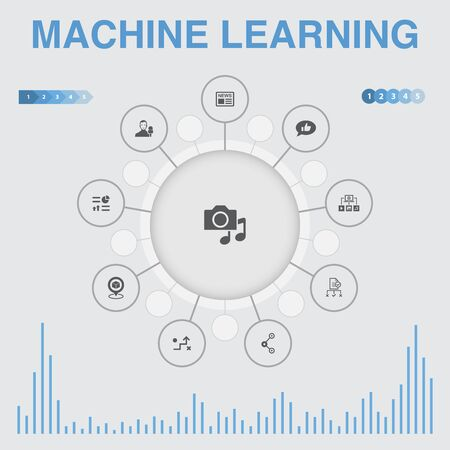Machine learning infographic with icons. Contains such icons as data mining, algorithm, classification