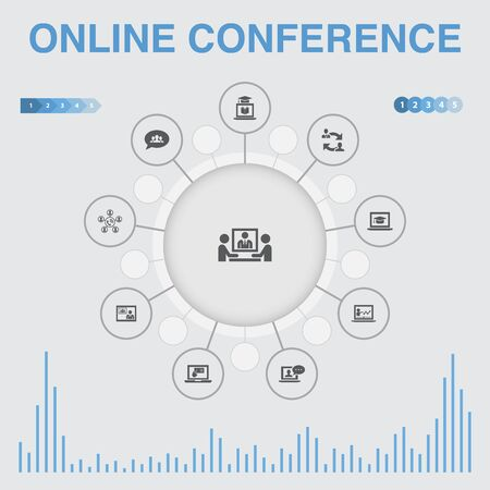 online conference infographic with icons. Contains such icons as group chat, online learning, webinar
