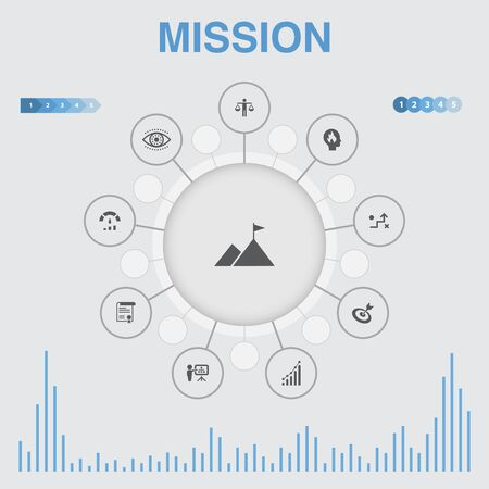 Mission infographic with icons. Contains such icons as growth, passion, strategy