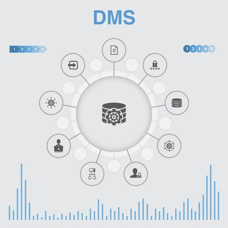DMS infographic with icons. Contains such icons as system, management, privacy, password