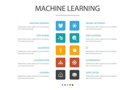 Machine learning Infographic cloud design template.data mining, algorithm, classification, AI icons