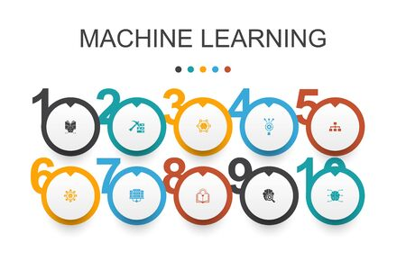 Machine learning Infographic design template.data mining, algorithm, classification, AI icons
