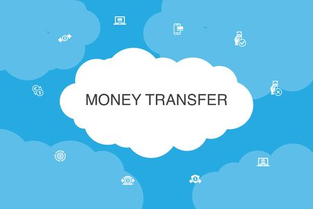 money transfer Infographic cloud design template.online payment, bank transfer, secure transaction, approved payment icons